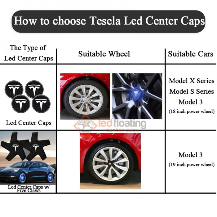 how-to-choose-tesale-led-wheel-caps
